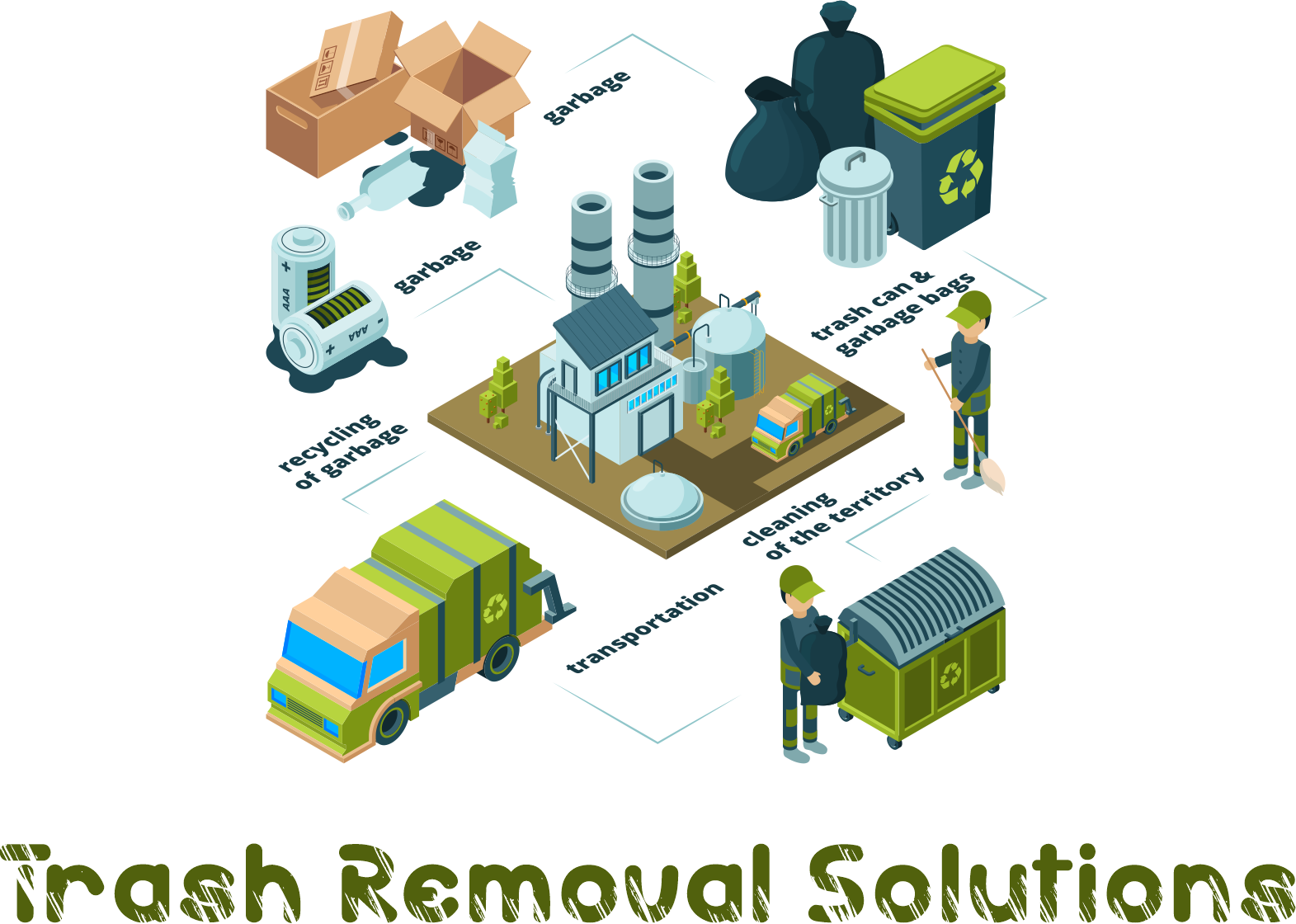 Trash Removal Solutions